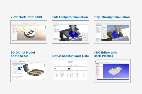 foundation using machine monitoring and manufacturing analytics