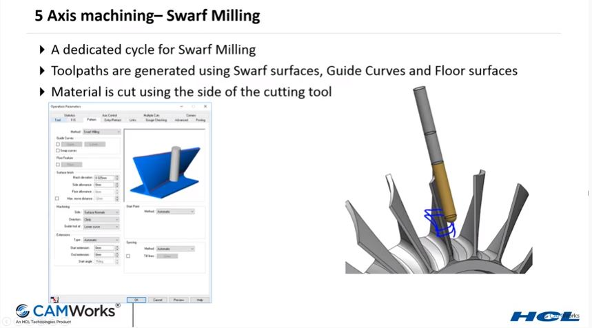 Swarf Machining